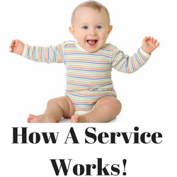 Button-How-Service.png